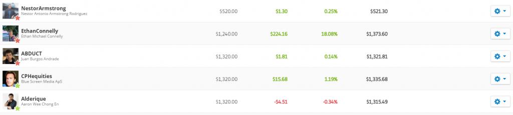 top trader di etoro social trading guadagnare con il trading online